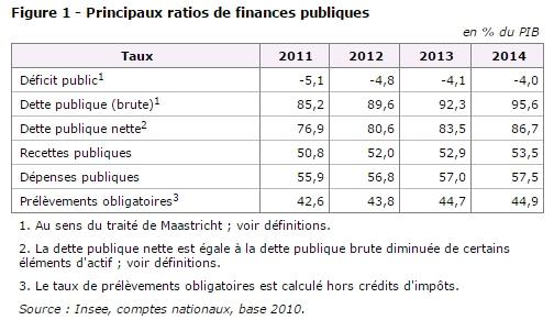 Comptes publics 2014 001