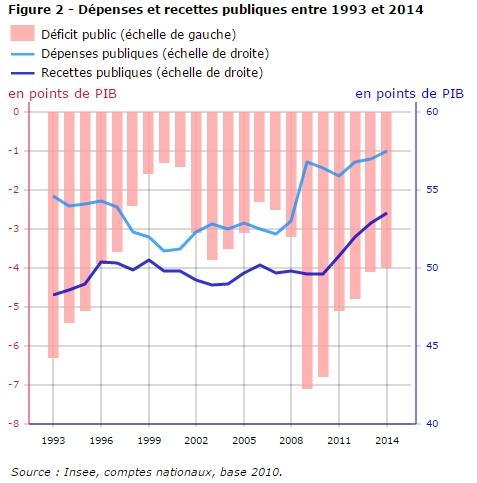 Comptes publics 2014 002