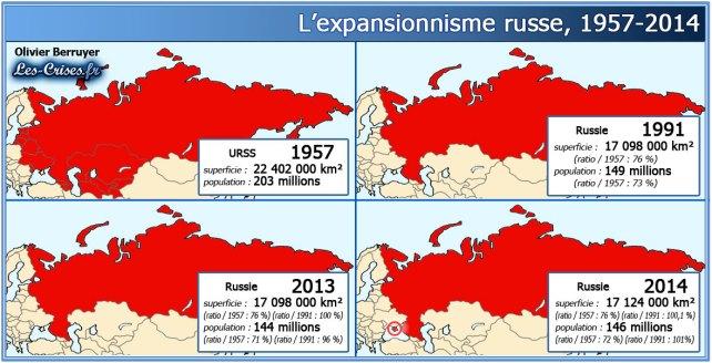 expansionnisme-russe-2