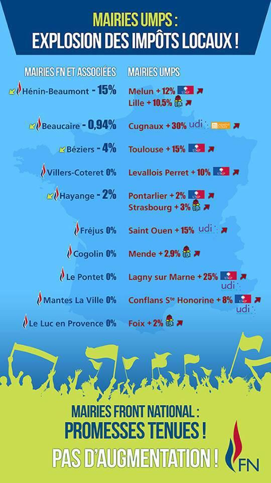 Hausses d'impots et Mairie 2014