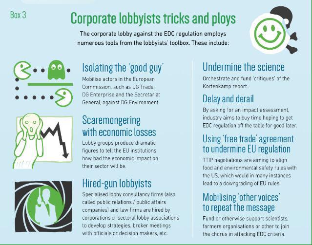 Méthodes des lobbies