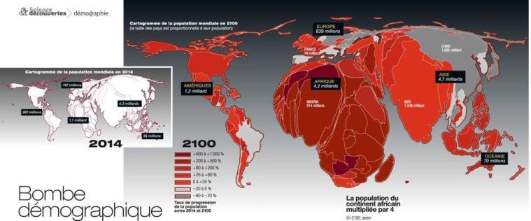 Immigration Monde