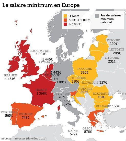 Salaire minimum Europe