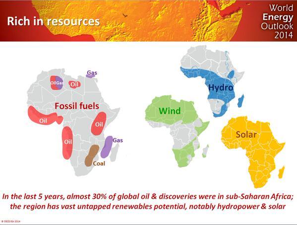 Afrique énergie