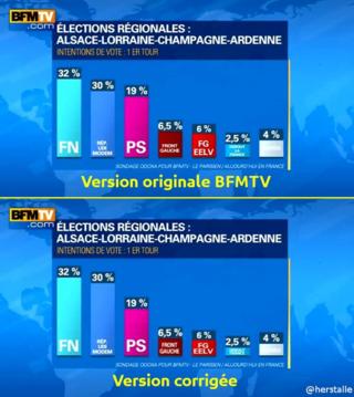 BFM TV Manipulation 02